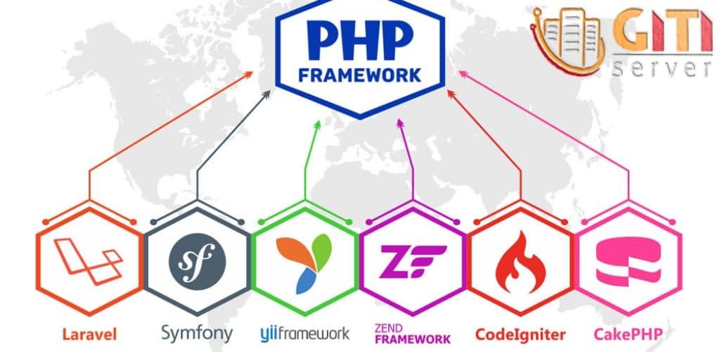 Frameworkهای پر طرفدار زبان PHP