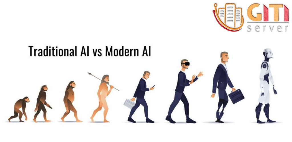 آینده تجارت جهانی در دستان هوش مصنوعی است